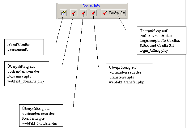 serververwaltung_confixx_info.png